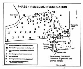 Map of monitoring wells used in Phase 1 remedial investigation