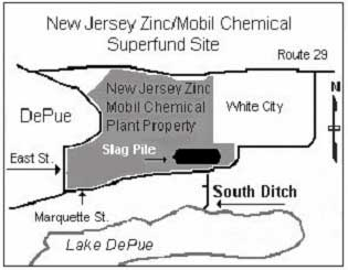 New Jersey Zinc/Mobil Chemical Superfund Site